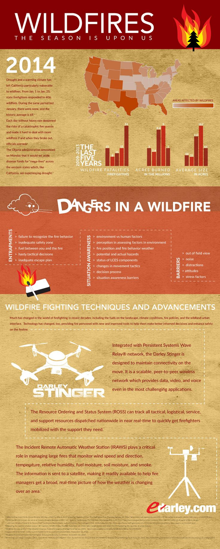 Wildland Wildfire Infographic | eDarley.com  #wildland #wildfire #infographic #edarley