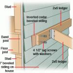 Fastening a Patio Roof to the House