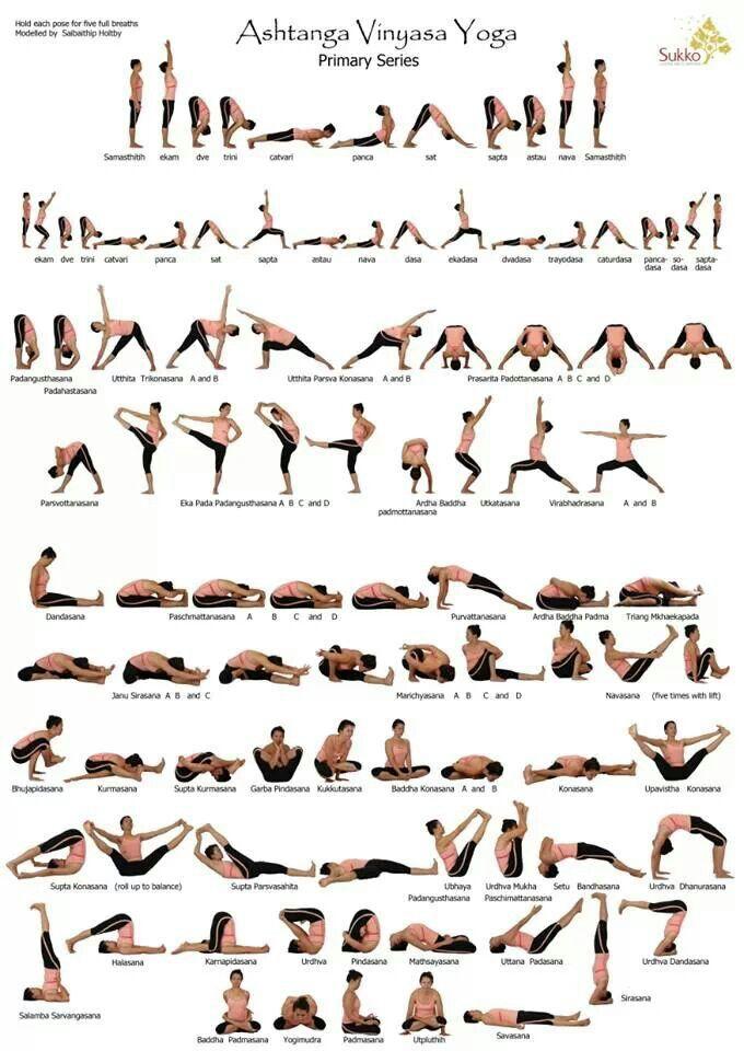 Ahstanga Vinyasa Yoga, Primary Series