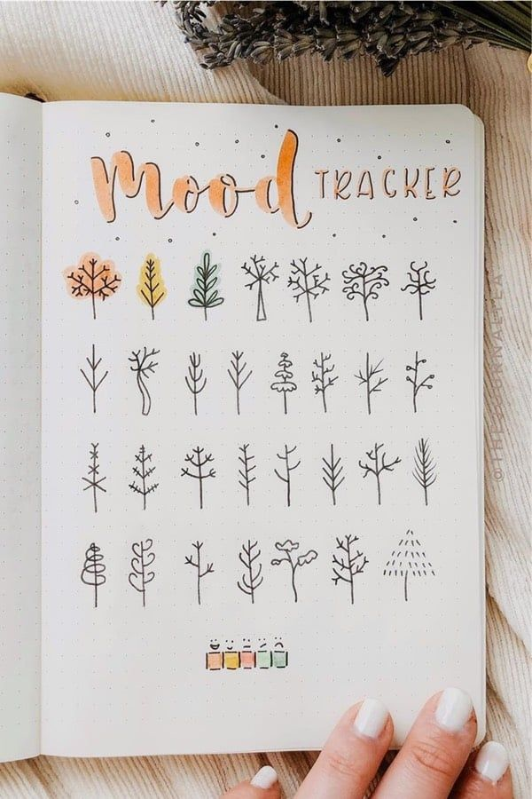 20 Must Try November Mood Tracker Ideas For 2020 Crazy Laura Bullet Journal Mood Tracker Ideas Bullet Journal Mood Bullet Journal Writing
