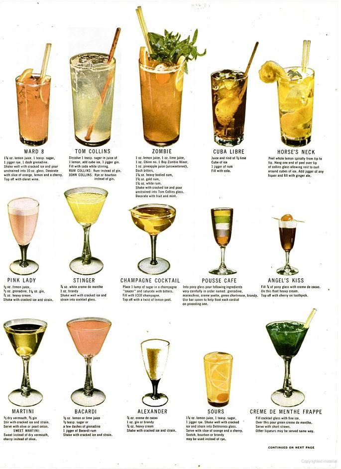 LIFE - Google Books Thirty Favorite Drinks, 1940s