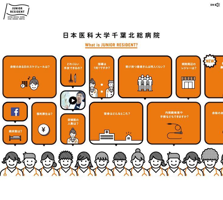 What is JUNIOR RESIDENT? SANKOU!