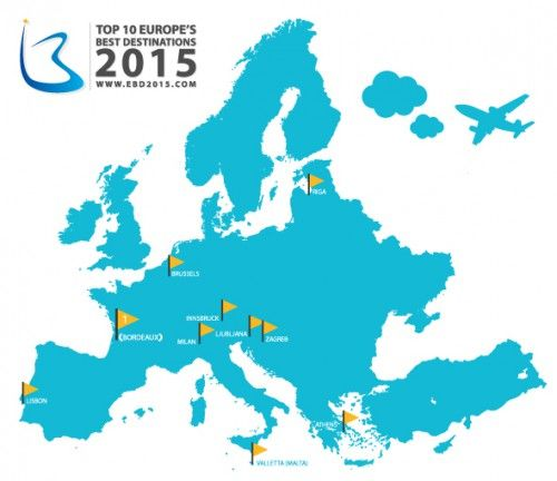 Top Destinations In Europe for 2015