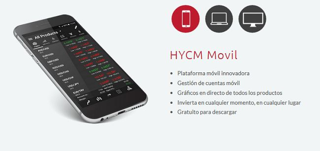 HYCM, la plataforma de inversión que necesitas - http://www.pesacentroamerica.org/hycm-la-plataforma-de-inversion-que-necesitas/