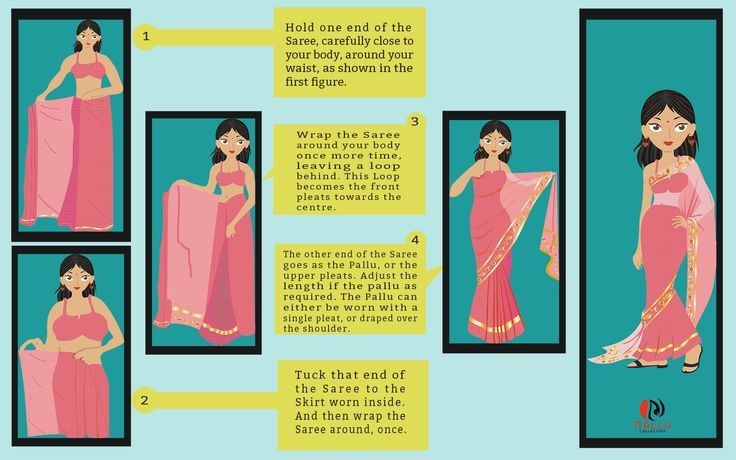 how to tie a saree How to dress in a sari three methods: wearing it nivi style wearing it gujarati style wearing it indo-western style community q&a a sari is an indian subcontinental women's garment originated and mainly worn in india it has been worn historically many times, being the native dress of india.