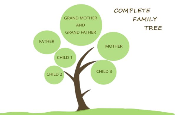 How To Create A Family Tree In Microsoft Word Tutorial Create A Family Tree Family Tree Family Tree Template