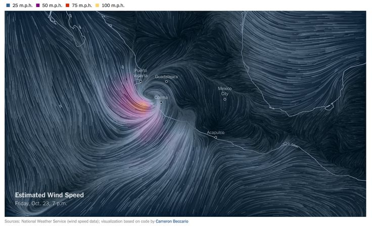 Wind Speed Map of Hurricane Patricia - driven by data