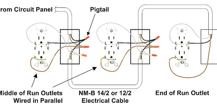 Wall Outlet Wiring Diagram Throughout Wire