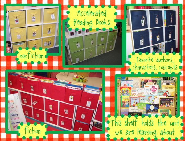 Love the idea of having mini-libraries in different areas of the classroom!: Genre, Holiday, Leg, Book Centers, Classroom Ideas General, Multiple Book, 14 15 Ideas, Book Areas, Organisation Ideas