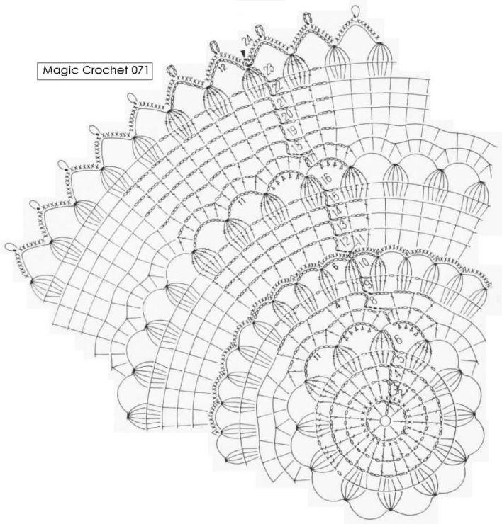 Mejores 1089 imágenes de crochet centor de mesa-doiles en Pinterest ...