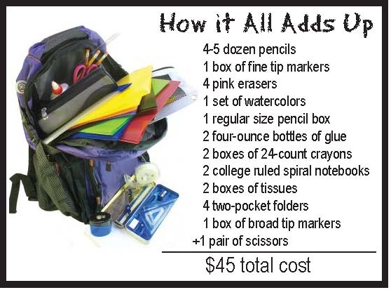 How it all adds up graphic