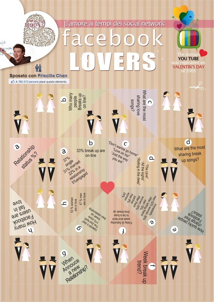 www.webetico.com/ www.facebook.com/... #facebook #statistic #infographic #utenti #social #guide #telphone #love #webetico #facebook #google+ #pinterest #youtube #fancy #LinkedIn #twitter #visual #140 #caratteri #lavoro #argomento #posts #app #foto #giochi #domande #risposte #origami #inferno #paradiso #amore #lovers #mark #youtube #valentino #matrimonio #indovina