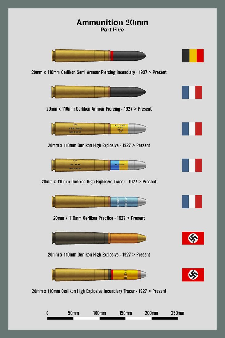 Pin On Ammunition