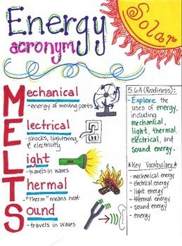 5th Grade Forms of Energy | Different types of, Anchor charts and ...