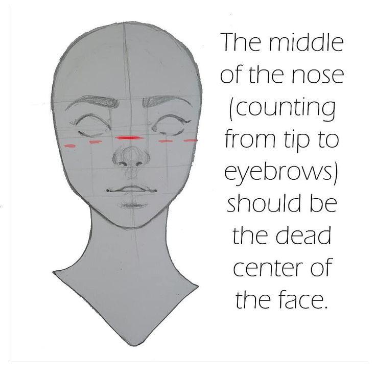 Die Leute haben mich oft gefragt, wie man wieder Gesichter malt, also dachte ich, ich würde …
