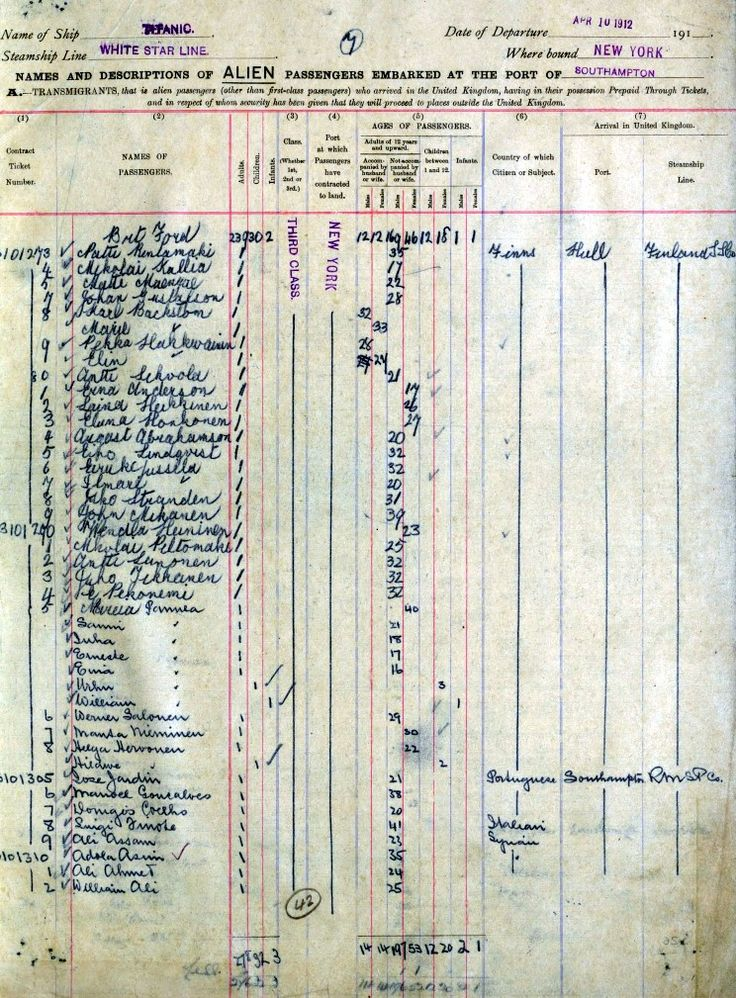 Titanic Passenger List 23/29