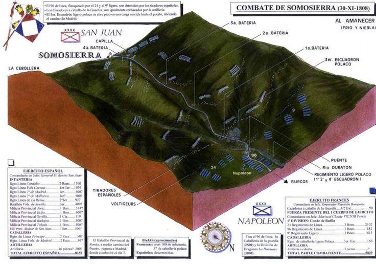 Somosierra z wysokości siodła - Arsenał 1717-1831