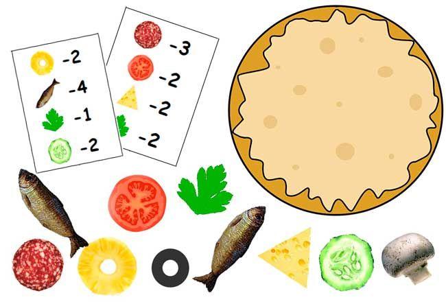 Пицца -дидактическая  игра для детей (счет)