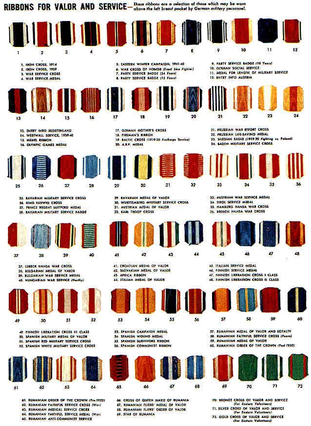 Wehrmacht Ribbons For Valour And Service To The Reich