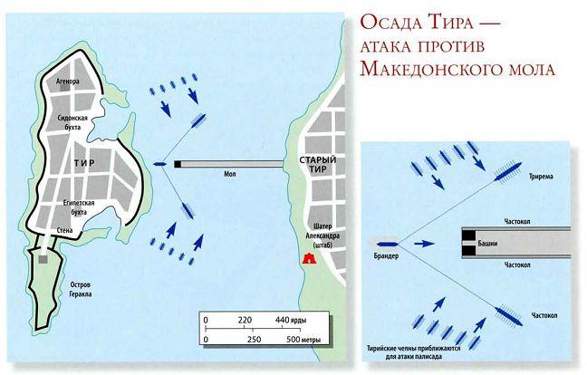 Осада Тира - атака против