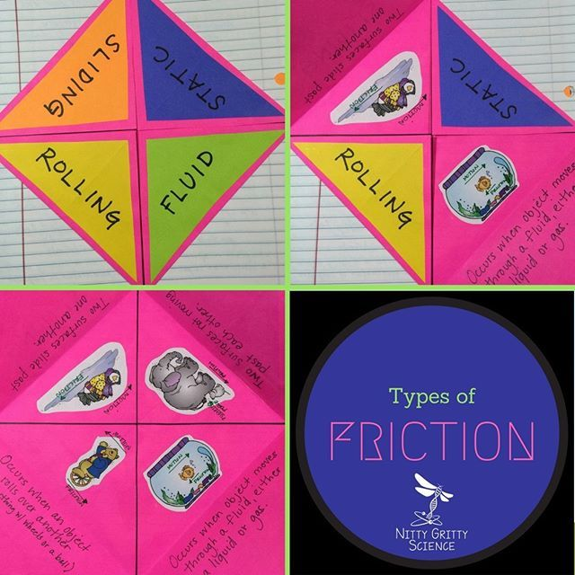 Motion and Forces: Physical Science Interactive Notebook.  Students will be given the opportunity to show their understanding of concepts by completing the engaging and creative activities for the OUTPUT side of their Science Interactive Notebook. Activit