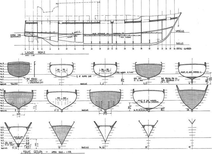 Ferro Cement Boat Building Image 0024 1 Gif 1637 215 1192