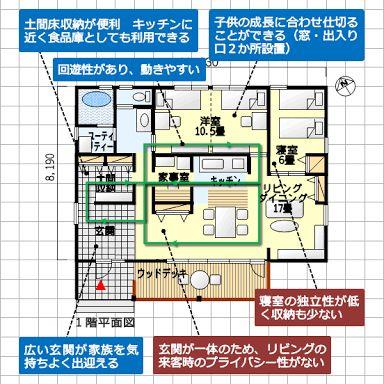 「間取り 玄関 収納」の画像検索結果