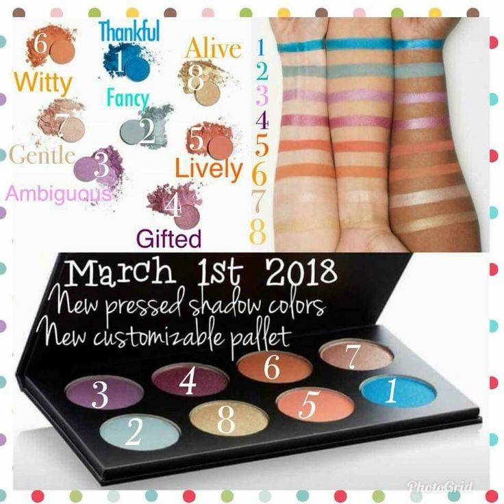 Avail march 1 2018