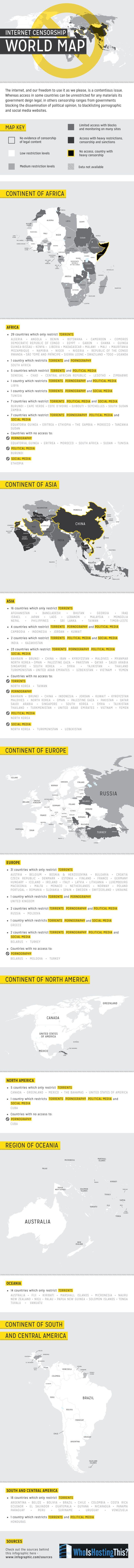 Internet Censorship World Map  #infographic #Censorship #Internet