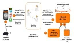 BabelTEN 2.0 è la nuova release di Guglielmo Wifi, disponibile gratuitamente per tutti i dispositivi Android. Permette l'istantanea autenticazione dell'utente e regala un'incredibile esperienza WiFi. Per maggiori info: http://www.castadv.it/comunicato_stampa.asp?ID=332