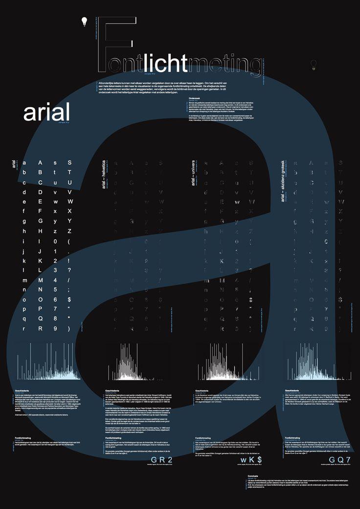 Vergelijking lettertypes   Mosgroen Infographics