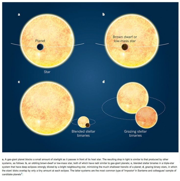diagrams solar system exoplanets - photo #8