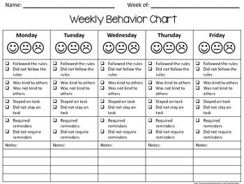 This behavior chart is for an entire week. I like how there is a notes section at the bottom.
