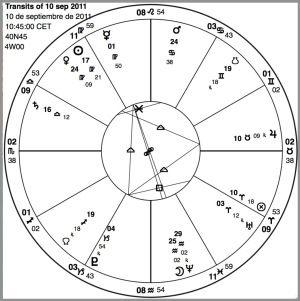 CONEXIÓN CELESTE DE BITÁCORA: Los datos son:Madrid, Navacerrada, Septiembre 10 del año 2011, las 10:45 asciende Escorpio, el Sol en Virgo junto con Venus y Don Mercurio cerca; gran Trígono entre ellos con Júpiter y Pluto y es Marte en un Sextil que también hacen Luna y Neptuno con el amo del Hades, esquinado por cierto con Urano… En conjunto hay de todo como siempre: aspectos favorables y no tanto… ya veremos… (Ver más en ➦)…