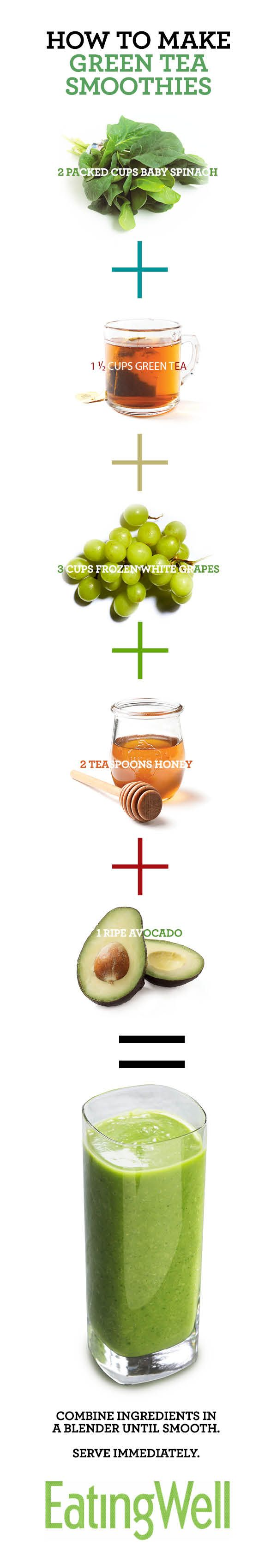 Yummy! And you can always substitute the honey for Agave, instead.   Good Green Tea #Smoothies-- free printable download on EatingWell.com.