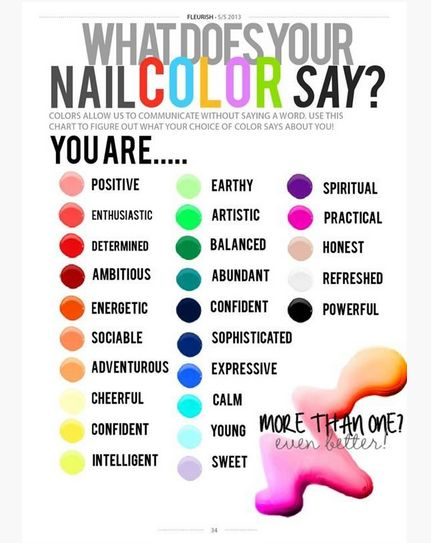 nail polish color