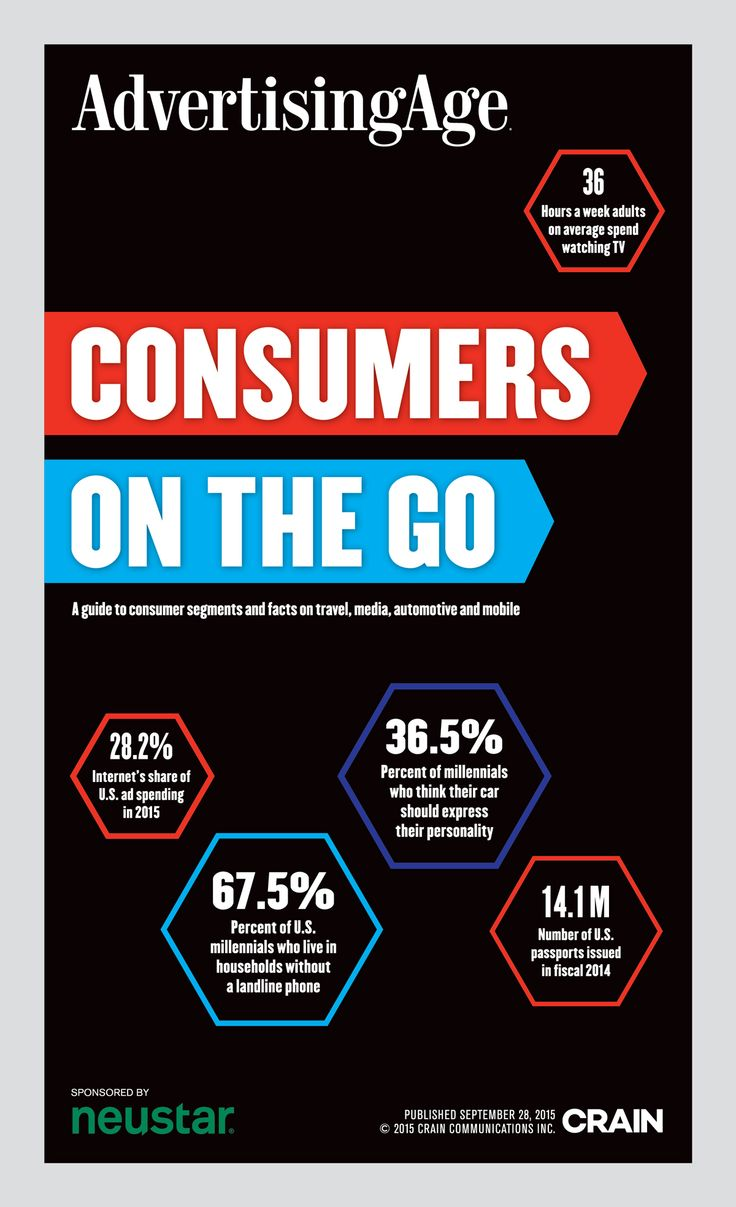 key marketing issues faced by consumer focused This white paper by b2b international looks at what b2b marketing is and the 10 key key challenges in consumer salesperson, in that the focus is.