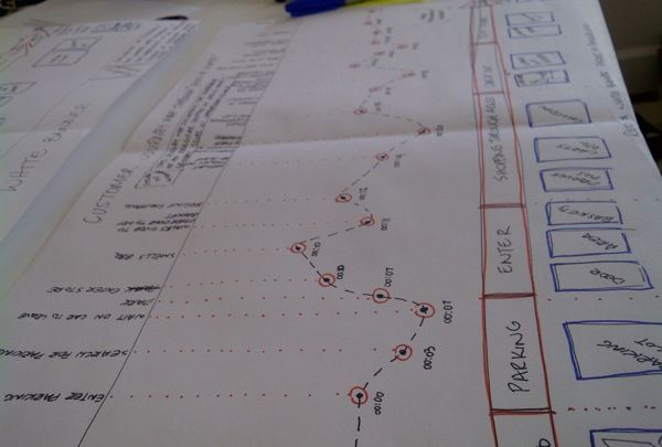 Great examples of journey maps, blueprints and interim deliverables