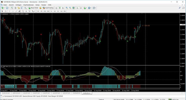 High income binary trading system