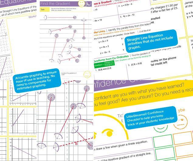 Comprehensive straight line equations worksheets.