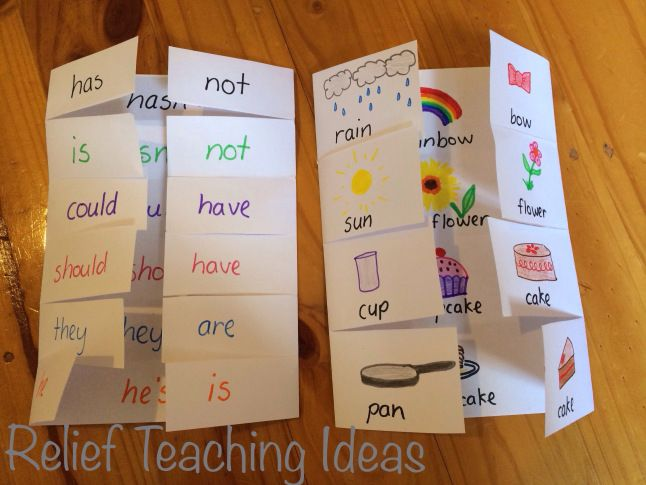 Simple foldable to demonstrate contractions or compound words. All you need is A4 paper, scissors & pencils!
