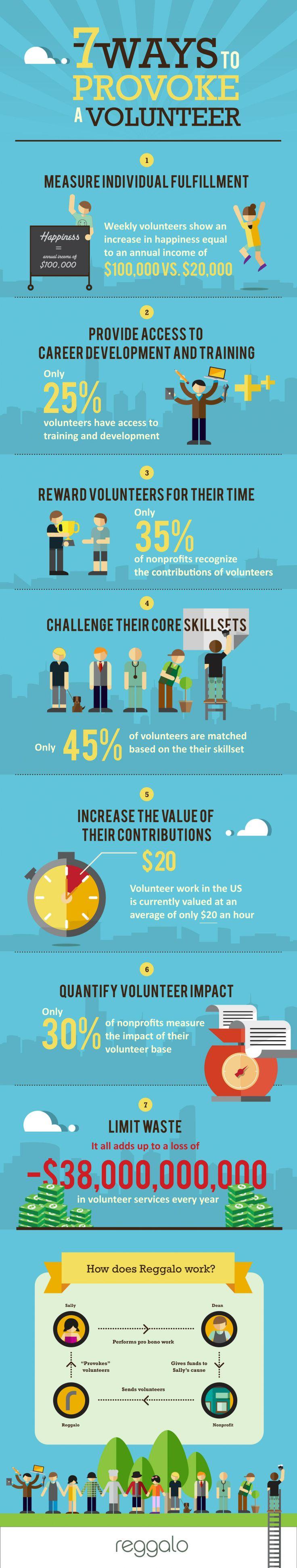From Tetuko Hanggoro - Infographic - 7 Ways To Provoke (or inspire) a Volunteer