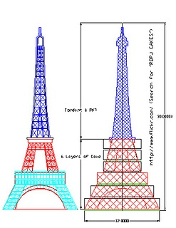 Eiffel Tower Cake Proportions / Scale