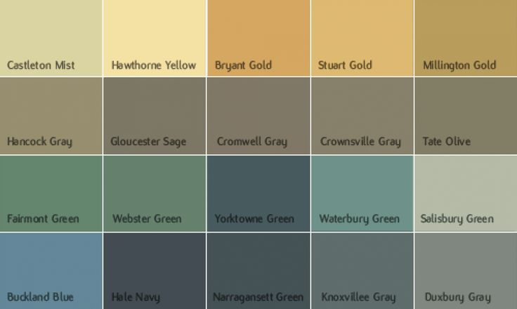 1000 Images About Remodel Ideas On Pinterest Exterior Colors Columns And Exterior Paint Colors