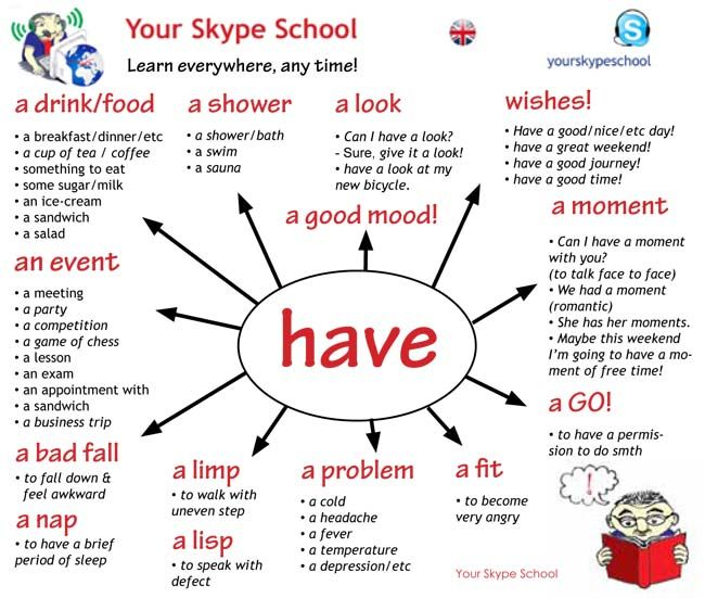 to #HAVE a ... #learnenglish #esol | Learn English. http://www.learningenglish.uk.com