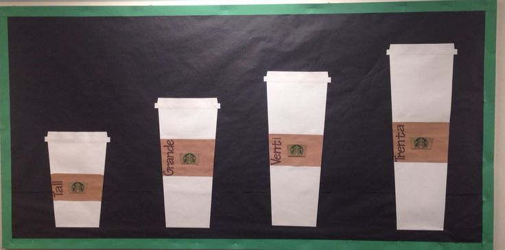 I-Ready Data Wall -Starbucks Inspired- Data Bulletin Board.  Student's names will be on extra coffee sleeves.
