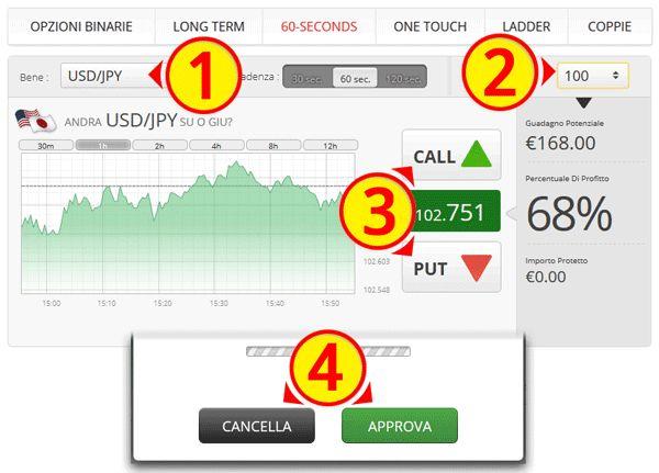 iq trading binarios universalis morning