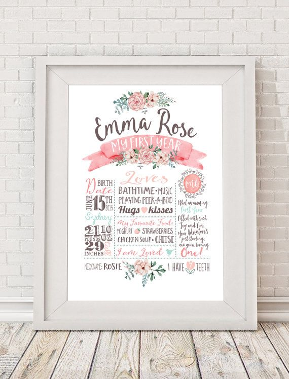 First Birthday Poster - Milestone Board Poster, Baby Girls First birthday party…