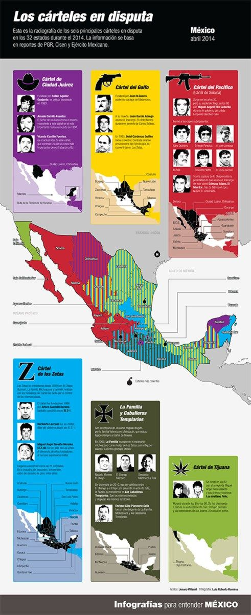 Everything you wanted to know about Mexican drug cartels but were too afraid to ask.