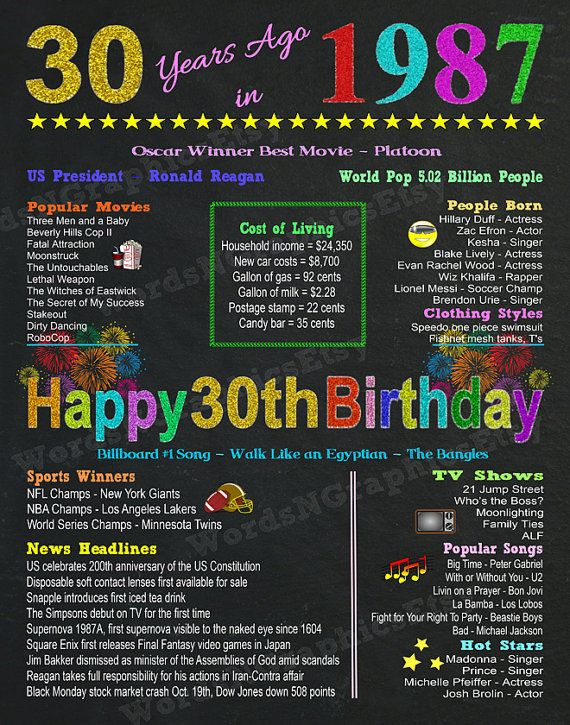 30th Birthday Chalkboard Poster Sign 1987 Dirty Thirty Fun Facts 1987 Year You Were Born Gift for Men Women Digital File Rainbow Glitter  PRINTABLE FILES: You get 4 digital .jpg file sizes at 300 DPI for no additional cost (See SIZES below). NO shipping cost! Printable items are available for immediate download.  Happy 30th birthday gift...This glittery birthday poster, filled with fun facts about 1987 will entertain your 30 year old friends or relatives who were born in that year. Its a…